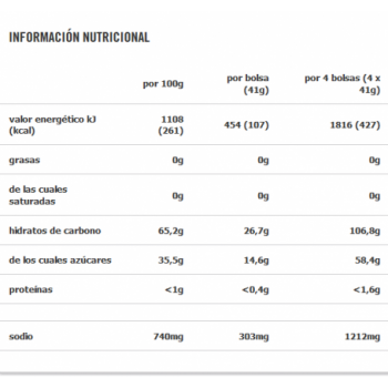 Musclecore CFM Nitro Protein Isolate 2000 gr. + Fat Burner Gel 75 ml. GRATIS