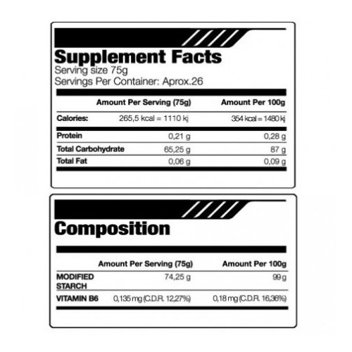 Amix Nutrition - NightPro Elite 1000gr proteina noctura con tribulus y GH