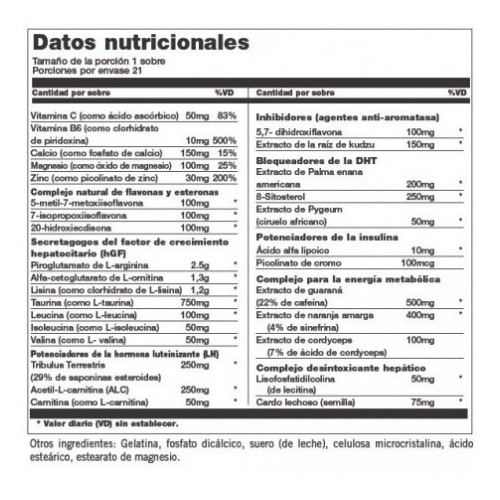 Nutricore - N.O. Rush - 510gr fórmula pre-entreno, oxido nitrico, creatina, bcaas