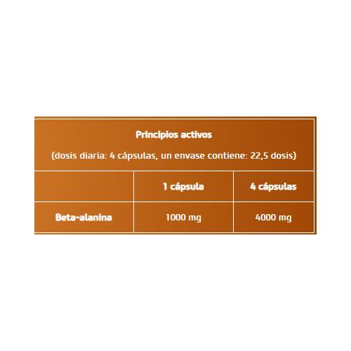 BulkPowders L-Leucine 100 gr. - Leucina en polvo sin sabor