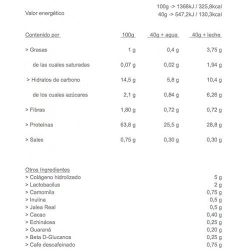 Amix Tyrosine - Tirosina 500mg por cápsula