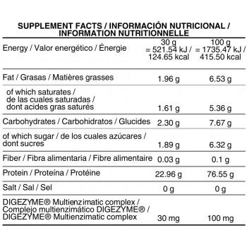 Imperius - 24 x 45g barritas de proteína